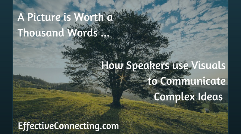 How Successful Speakers use Visuals to Communicate a Complex Concept